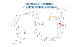 Copy of Copy of Plano de Ensino Fundamentos de Epidemiologia FEF 2015