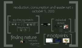 Production, Consumption and Waste: Part II