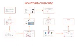 Monitorización Oreo