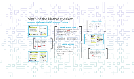 Myth of the Native speaker