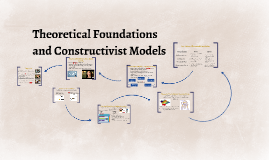 Theoretical Foundations and Constructivist Models
