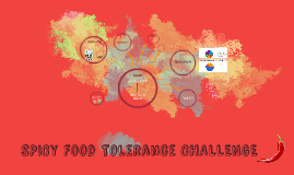 Actual: Spicy food tolerance challenge