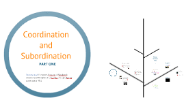 Coordination & Subordination - Part one