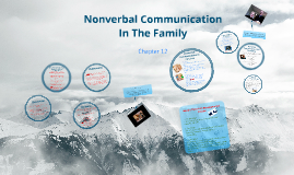 Copy of Ch. 12-Nonverbal Communication In The Family