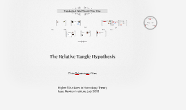 The Relative Tangle Hypothesis