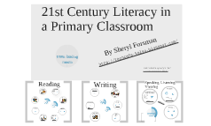 21st Century Learning in Primary Classroom