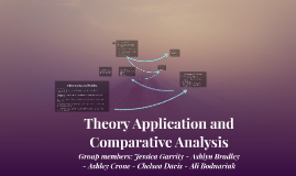 Theory Application and Comparative Analysis