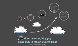 Moon Journal/Blogging