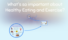 Benefits of Healthy Eating & Exercise in Children
