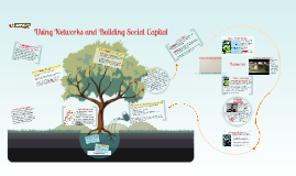 Copy of Building Social Capital (PDF Project Resources)