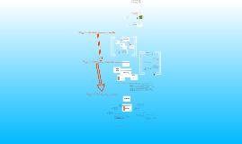 Understanding by Design: Workshop Introduction