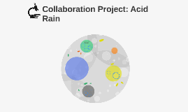 Collaboration Project Acid Rain