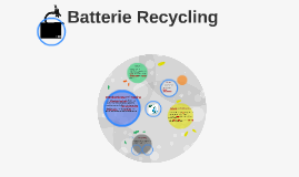 Batterie Recycling