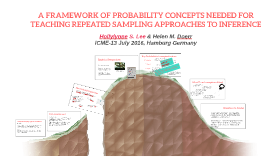 Probability Concepts needed for a Resampling Approach to Inference