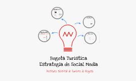 Copy of Estrategia Social Media