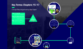 Key Terms: Chapters 15-17