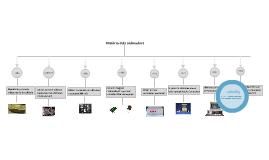 Història dels ordinadors