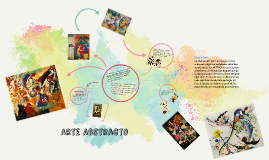 Arte Abstracto - Kandisky