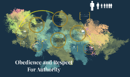 Copy of Obedience and respect in the suffering