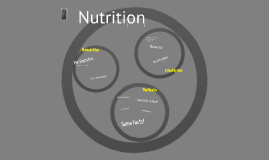 Copy of Nutrition for Teens