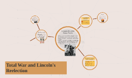 Total War and Lincoln's Reelection
