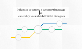 Influence to convey a successful message vs leadership to es