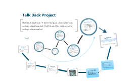 Talk Back Project