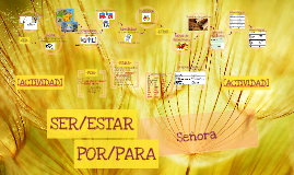 SER/ESTAR - POR/PARA