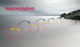 Hinduismen,Budismen