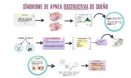 SÍNDROME DE APNEA OBSTRUCTIVA DE SUEÑO