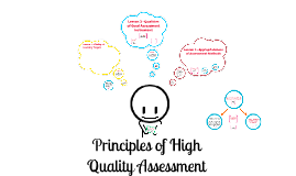 Copy of principles of high quality assessment