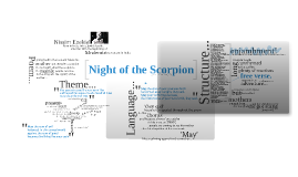 Night Of The Scorpion English Speaking GCSE 2010
