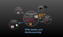 Copy of Rifle Safety and Marksmanship