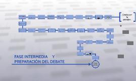 Copy of FASE INTERMEDIA Y PREPARACIÓN DEL DEBATE