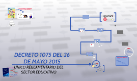 Copy of DECRETO 1075 DEL 26 DE MAYO 2015