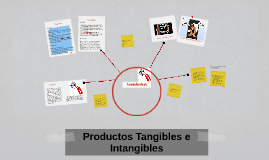 Copy of Productos Tangibles e Intangibles