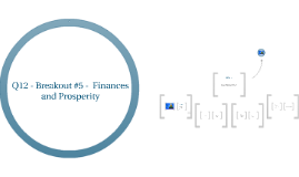 Q12 - Finances and Prosperity