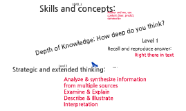 Copy of Depth of Knowledge