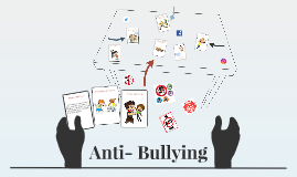 Anti- Bullying