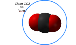 Clean co2