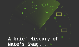 A brief History of Nate's Swag...