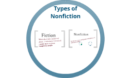 Copy of Types of  Nonfiction