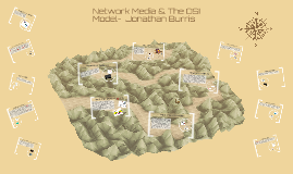 Network Media & The OSI Model-  Jonathan Burris