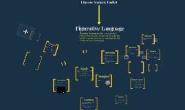 analytical expository essay by jennifer albaugh on prezi figurative language shortened