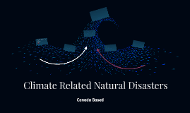 Climate Related Natural Disasters