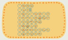 Copy of Tipos de sistemas reflexivos. Pablo Navarro