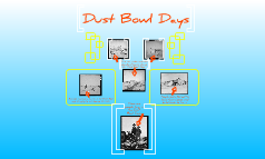 Dust Bowl Days