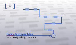 Forex Business Plan