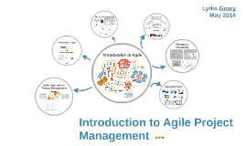 Copy of Agile Project Management