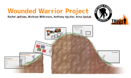 Copy of Wounded Warrior Project Presentation